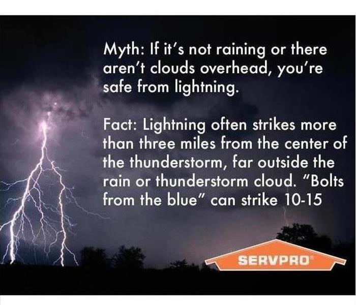 A picture of thunderstorm with a myth and fact wrote across it.